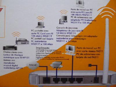Petite annonce Réseau - modem - routeur - photo no. 4